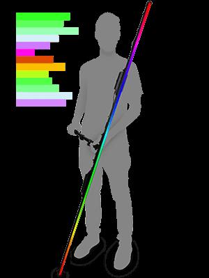 Pixelstick piešimas šviesa